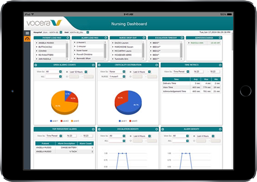 Key Features: Vocera Clinical Analytics
