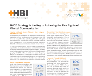 Survey Reveals BYOD Trends in Healthcare